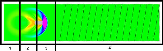 https://import.viva64.com/docx/blog/0051_Levels_of_Paralleling_ru/image3.png