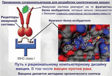 https://import.viva64.com/docx/blog/0057_Supercomputer_technologies_in_science,_education_and_industry_ru/image3.png