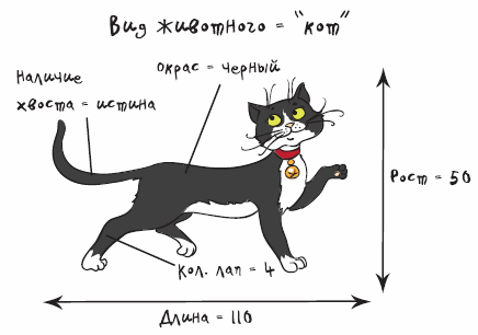 https://import.viva64.com/docx/blog/0075_The_problem_of_bad_links_ru/image2.png