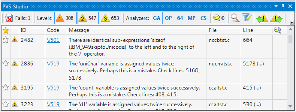 Figure 1 - Representation of analysis results in PVS-Studio.