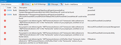 Figure 1. Project compilation errors (click to enlarge) when analyzing PowerShell from Visual Studio.