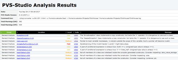 Рисунок 1 – Пример главной страницы Html отчёта