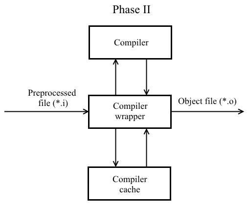 https://import.viva64.com/docx/blog/0549_Reducing_build_time_ru/image3.png