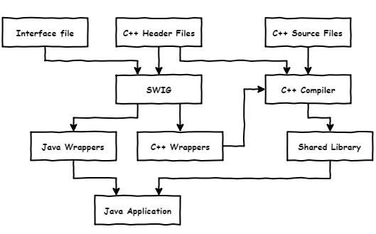 https://import.viva64.com/docx/blog/0572_Java_analyzer/image5.png