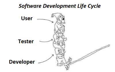 https://import.viva64.com/docx/blog/0586_LibreOffice2/image3.png