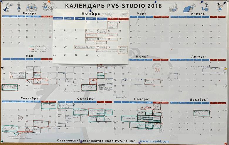 https://import.viva64.com/docx/blog/0608_Conferences_2018_ru/image3.png