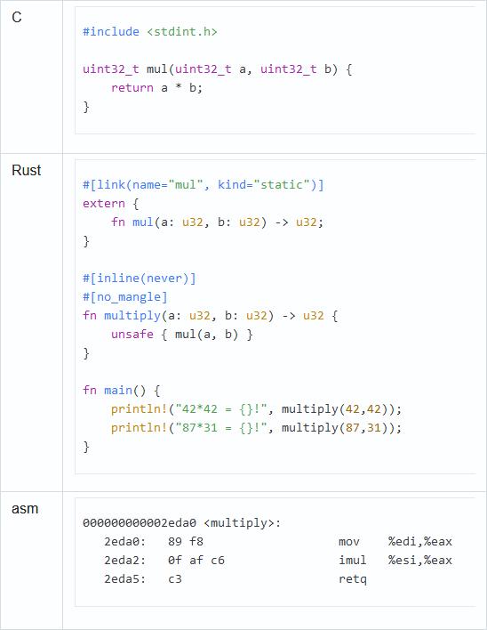 https://import.viva64.com/docx/blog/0733_Cpp_Rust_Yandex/image12.png