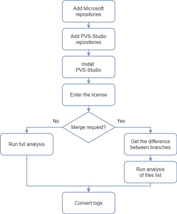 scheme example