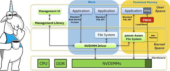 https://import.viva64.com/docx/blog/0756_PMDK_Check/image1.png