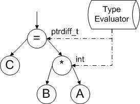 https://import.viva64.com/docx/blog/a0007_Verification_of_the_64-bit_Applications/image4.png