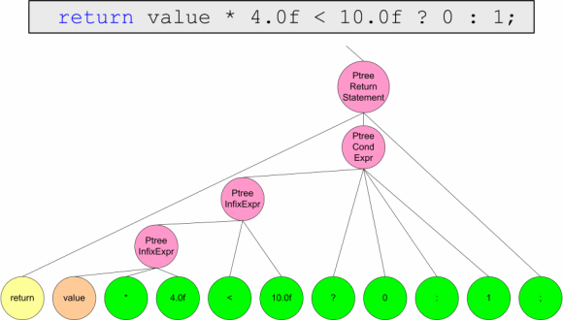 https://import.viva64.com/docx/blog/a0013_Essence_VivaCore_Library/image9.png