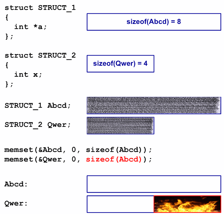 https://import.viva64.com/docx/blog/a0065_examples_of_64-bit_errors/image1.png