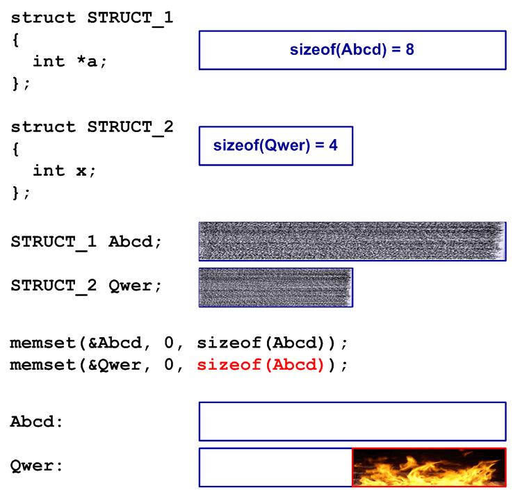 https://import.viva64.com/docx/blog/a0065_examples_of_64-bit_errors_ru/image1.png