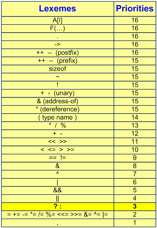 https://import.viva64.com/docx/blog/a0072_expressions/image2.png