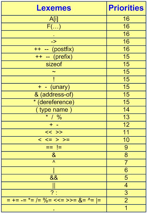 https://import.viva64.com/docx/blog/a0077_PVS-Studio_detects/image7.png