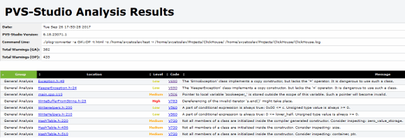 Figure 4 - Example of the Html main page report