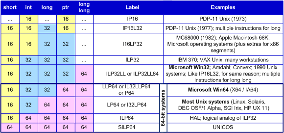 https://import.viva64.com/docx/terminology/Data_model_ru/image1.png